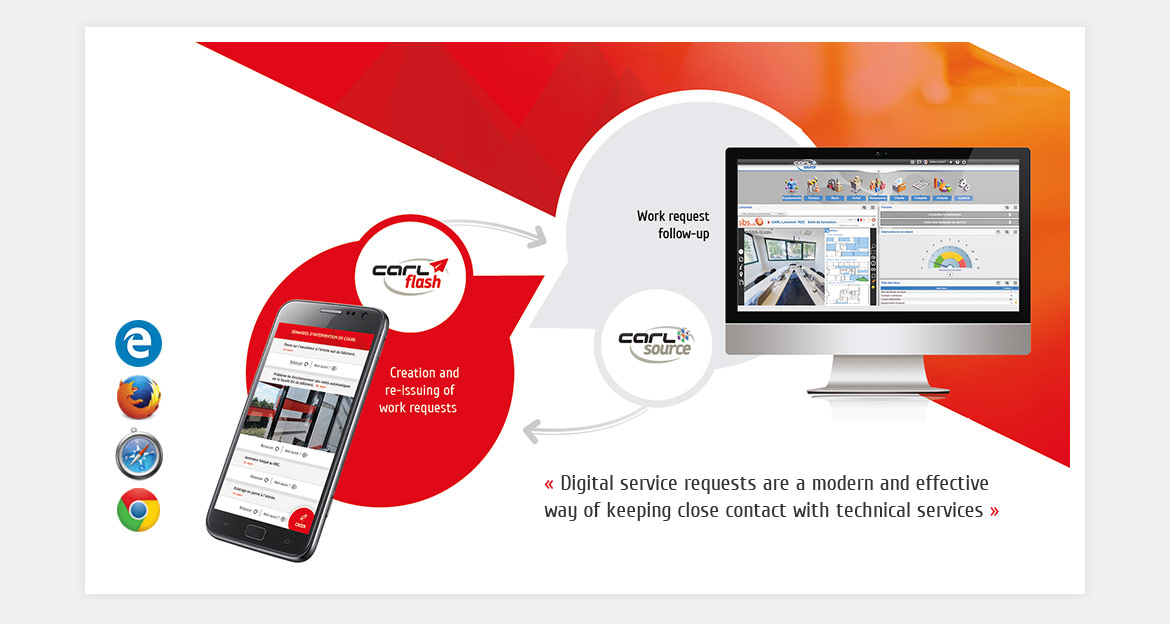 Mobile CMMS